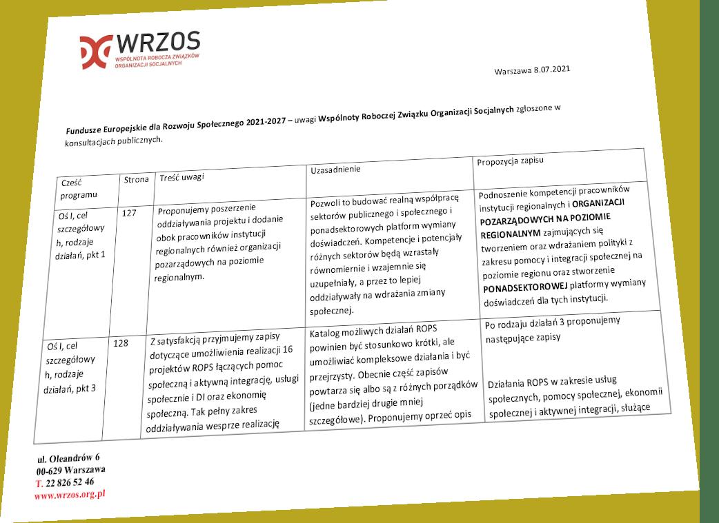WRZOS złożył uwagi w konsultacjach Programu Fundusze Europejskie dla Rozwoju Społecznego 2021-2027 (FERS)
